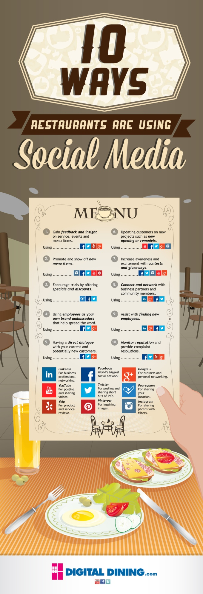 10 Ways Restaurants Should Use Social Media